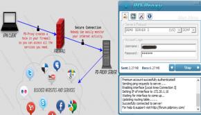 PD-Proxy VPN